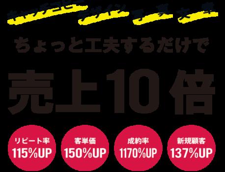 [11/1終了]ネットで女性に売る プリンセスマーケティング2.0